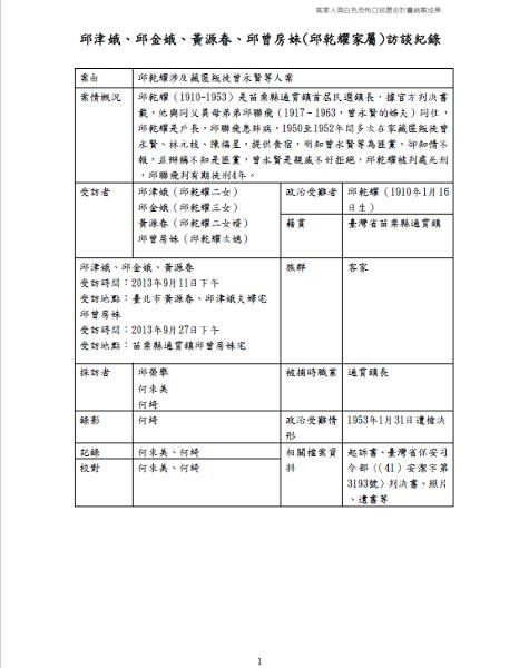 11邱津娥、邱金娥、黃源春、邱曾房妹(邱乾耀家屬)訪談紀錄