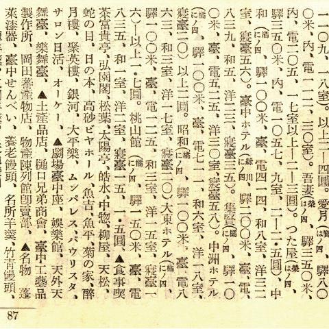 35《昭和 13 年版臺灣鐵道旅行案內》收錄的臺中市劇場資訊